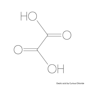 Structural formula of oxalic acid